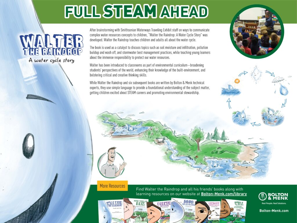 poster used for water resources conference on Walter the Raindrop