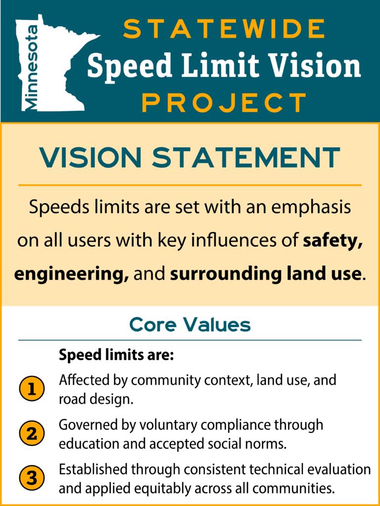 Minnesota speed limit vision statement